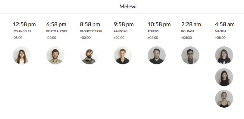 melewi-team-time-zones