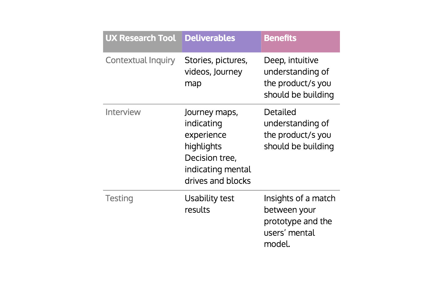 ux-science-user-research-for-startups-graphic-1
