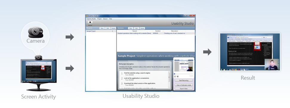 usability studio ux tools
